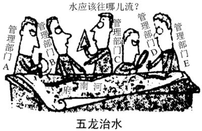 打造老庄元典文化旅游区——鹿邑准备好了么?